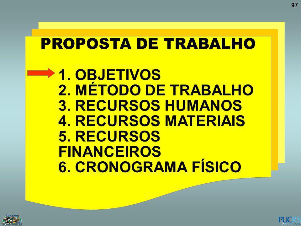 97 PROPOSTA DE TRABALHO 1. OBJETIVOS 2. MÉTODO DE TRABALHO 3. RECURSOS HUMANOS 4. RECURSOS MATERIAIS 5. RECURSOS FINANCEIROS 6. CRONOGRAMA FÍSICO