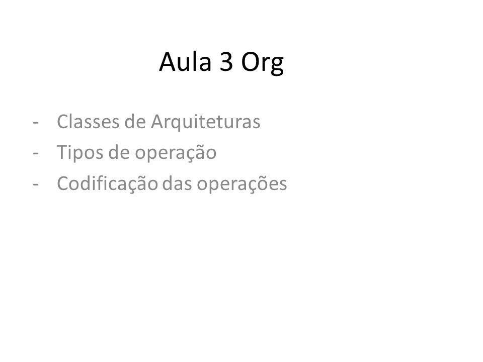 Aula 3 Org -Classes de Arquiteturas -Tipos de operação -Codificação das operações