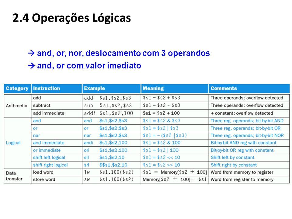 2.4 Operações Lógicas and, or, nor, deslocamento com 3 operandos and, or com valor imediato
