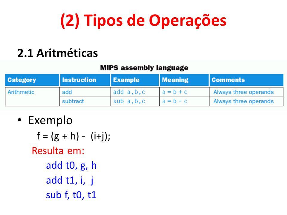 (2) Tipos de Operações 2.1 Aritméticas Exemplo f = (g + h) - (i+j); Resulta em: add t0, g, h add t1, i, j sub f, t0, t1