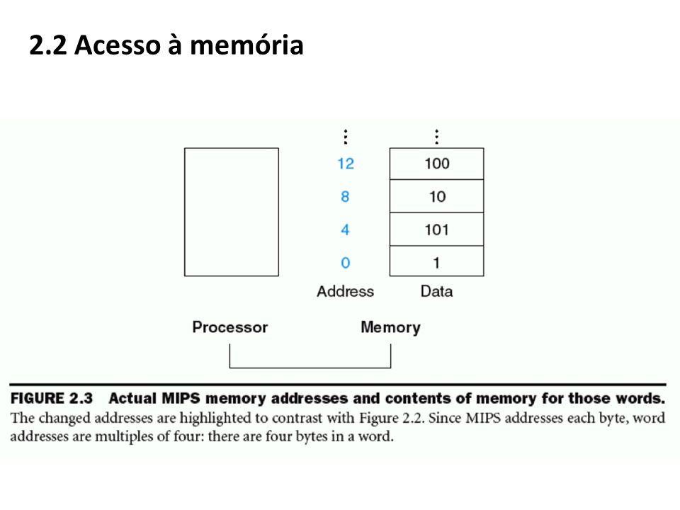 2.2 Acesso à memória