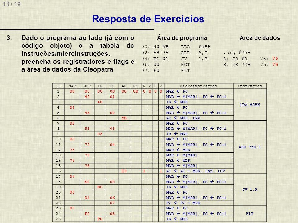 13 / 19 Resposta de Exercícios CKMARMDRIRPCACRSNZCVMicroinstruçõesInstruções 100 0000MAR PC LDA #5BH 24001MDR M[MAR], PC PC+1 340IR MDR 401MAR PC 55B0