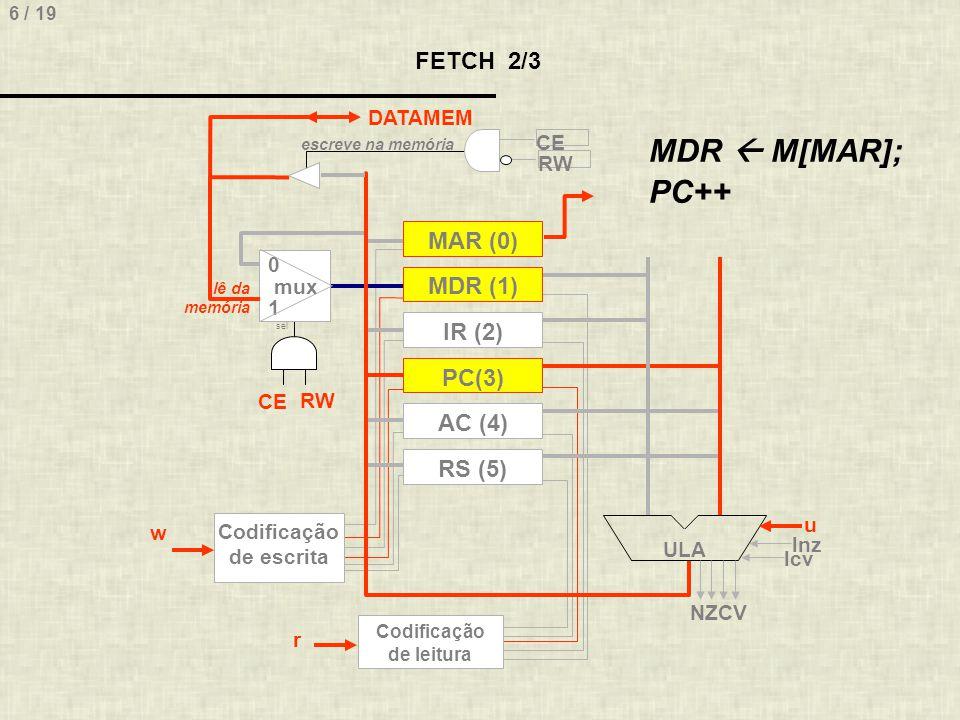 6 / 19 FETCH 2/3 MAR (0) MDR (1) IR (2) RS (5) PC(3) AC (4) ULA 0 mux 1 sel escreve na memória lê da memória DATAMEM Codificação de escrita Codificaçã