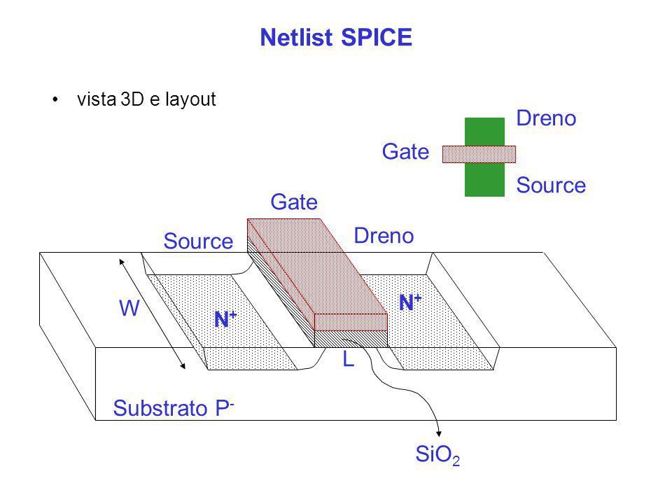 Netlist SPICE vista 3D e layout Gate Source Dreno W L Substrato P - N+N+ N+N+ Gate Source Dreno SiO 2