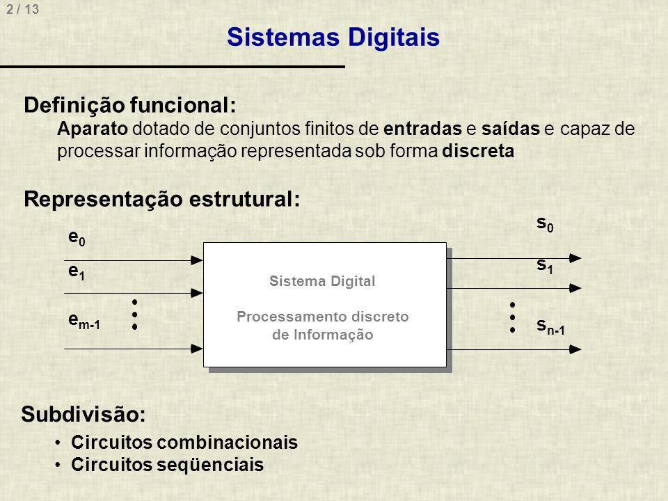 2 / 13 Sistemas Digitais Definição funcional: Aparato dotado de conjuntos finitos de entradas e saídas e capaz de processar informação representada sob forma discreta Representação estrutural: Subdivisão: Circuitos combinacionais Circuitos seqüenciais Sistema Digital Processamento discreto de Informação e0e0 e1e1 e m-1 s n-1 s0s0 s1s1