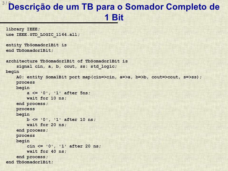 3 / 8 Descrição de um TB para o Somador Completo de 1 Bit library IEEE; use IEEE.STD_LOGIC_1164.all; entity TbSomador1Bit is end TbSomador1Bit; architecture TbSomador1Bit of TbSomador1Bit is signal cin, a, b, cout, ss: std_logic; begin A0: entity Soma1Bit port map(cin=>cin, a=>a, b=>b, cout=>cout, s=>ss); process begin a <= 0 , 1 after 5ns; wait for 10 ns; end process; process begin b <= 0 , 1 after 10 ns; wait for 20 ns; end process; process begin cin <= 0 , 1 after 20 ns; wait for 40 ns; end process; end TbSomador1Bit;