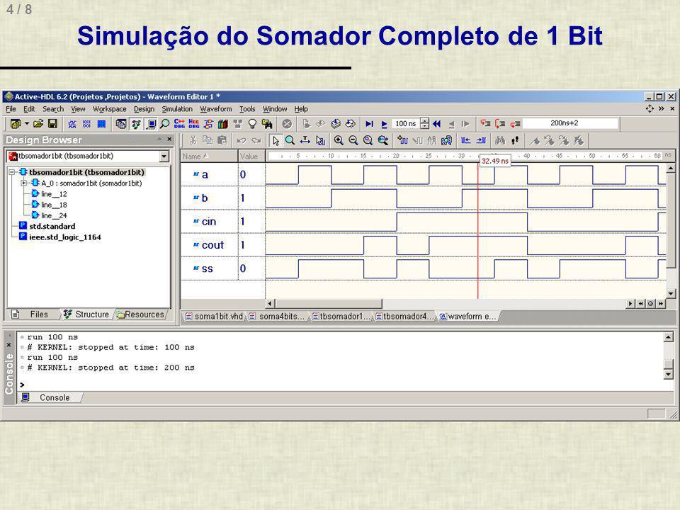 4 / 8 Simulação do Somador Completo de 1 Bit