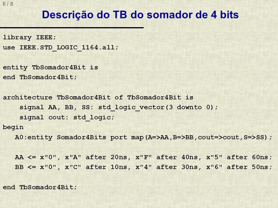 7 / 8 Simulação do somador de 4 bits