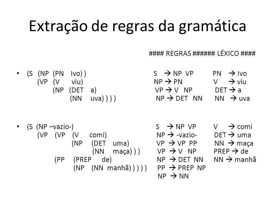 Probabilidades de expansão do NP NP: – NP PN : 1 Prob (NP PN) = 0.2 – NP DET NN: 2 0.4 – NP -vazio- : 1 0.2 – NP NN: 1 0.2 TOTAL: 5 (S (NP (PN Ivo) ) S NP VP PN Ivo (VP (V viu) NP PN V viu (NP (DET a) VP V NP DET a (NN uva) ) ) ) NP DET NN NN uva (S (NP –vazio-) S NP VP V comi (VP (VP (V comi) NP -vazio- DET uma (NP (DET uma) VP VP PP NN maça (NN maça) ) ) VP V NP PREP de (PP (PREP de) NP DET NN NN manhã (NP (NN manhã) ) ) ) ) PP PREP NP NP NN