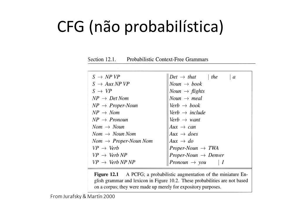 CFG From Jurafsky & Martin 2000