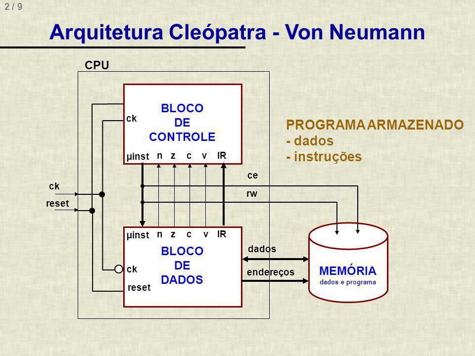 2 / 9 BLOCO DE CONTROLE BLOCO DE DADOS µinst IRnzc nzc µinst ck reset ce rw dados endereços MEMÓRIA dados e programa CPU ck reset PROGRAMA ARMAZENADO - dados - instruções v v Arquitetura Cleópatra - Von Neumann