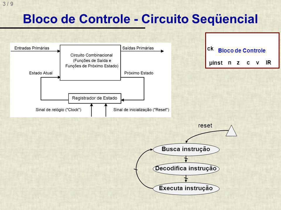 3 / 9 Bloco de Controle - Circuito Seqüencial Bloco de Controle µinst IRnzc ck v Busca instrução Decodifica instrução Executa instrução reset