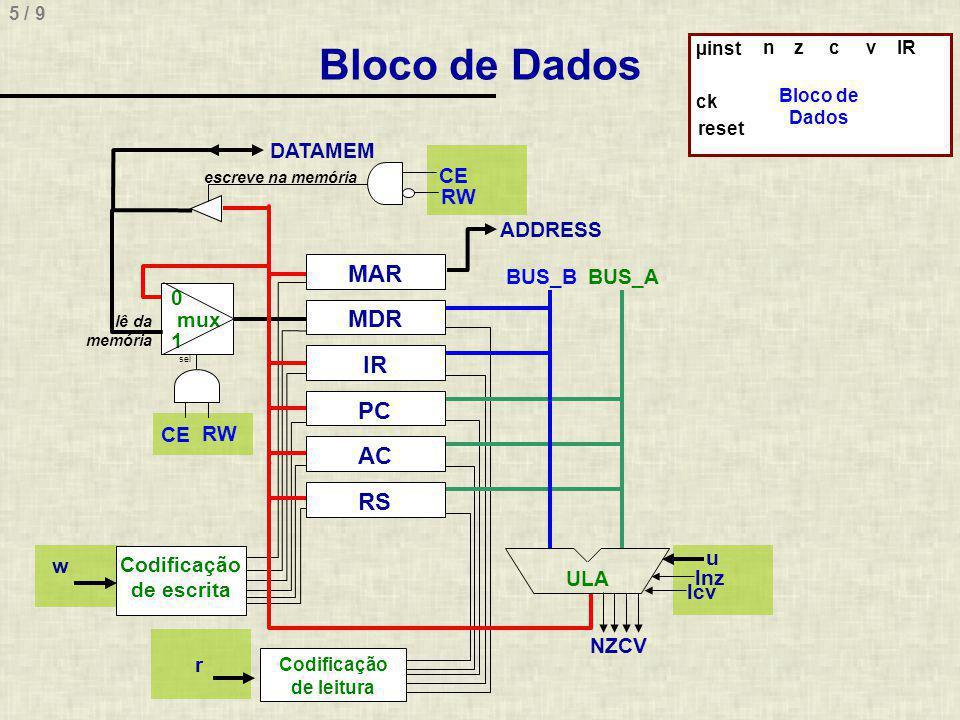 5 / 9 MAR MDR IR RS PC AC ULA BUS_B BUS_A 0 mux 1 sel escreve na memória lê da memória ADDRESS DATAMEM Codificação de escrita Codificação de leitura w