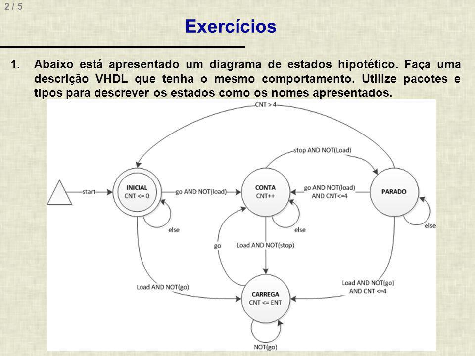 2 / 5 Exercícios 1.Abaixo está apresentado um diagrama de estados hipotético. Faça uma descrição VHDL que tenha o mesmo comportamento. Utilize pacotes