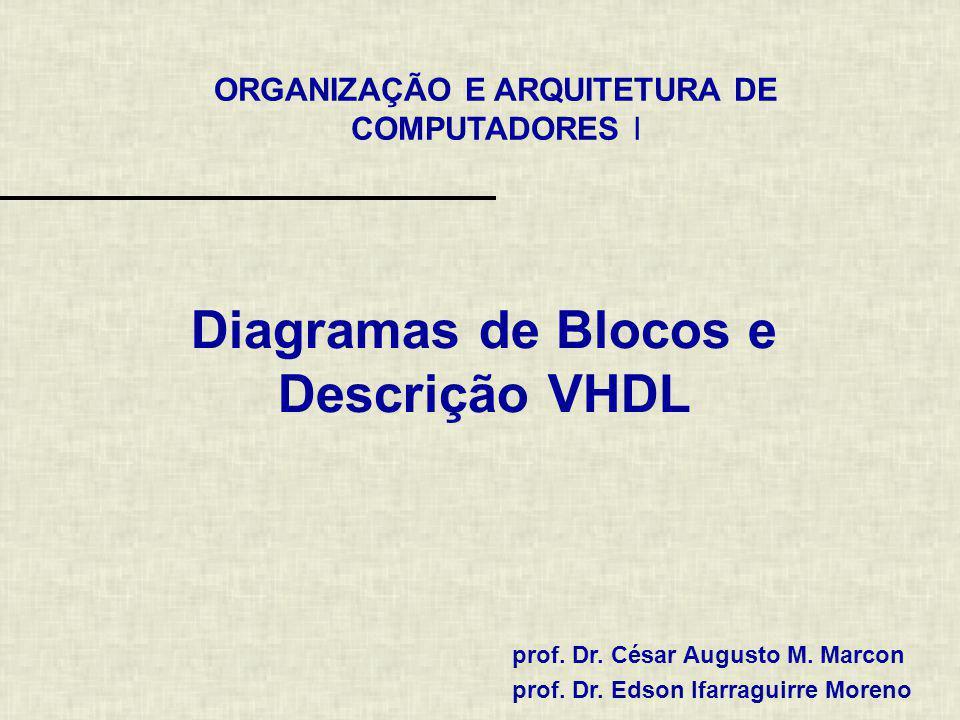 ORGANIZAÇÃO E ARQUITETURA DE COMPUTADORES I prof. Dr. César Augusto M. Marcon prof. Dr. Edson Ifarraguirre Moreno Diagramas de Blocos e Descrição VHDL