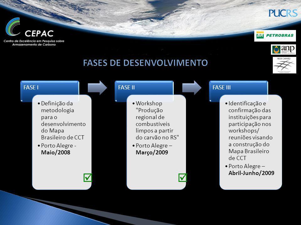 FASE I Definição da metodologia para o desenvolvimento do Mapa Brasileiro de CCT Porto Alegre - Maio/2008 FASE II Workshop
