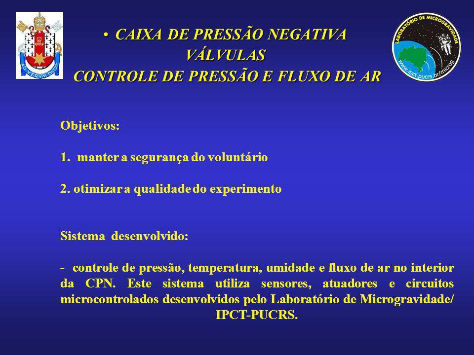 CAIXA DE PRESSÃO NEGATIVACAIXA DE PRESSÃO NEGATIVAVÁLVULAS CONTROLE DE PRESSÃO E FLUXO DE AR CONTROLE DE PRESSÃO E FLUXO DE AR Objetivos: 1. manter a