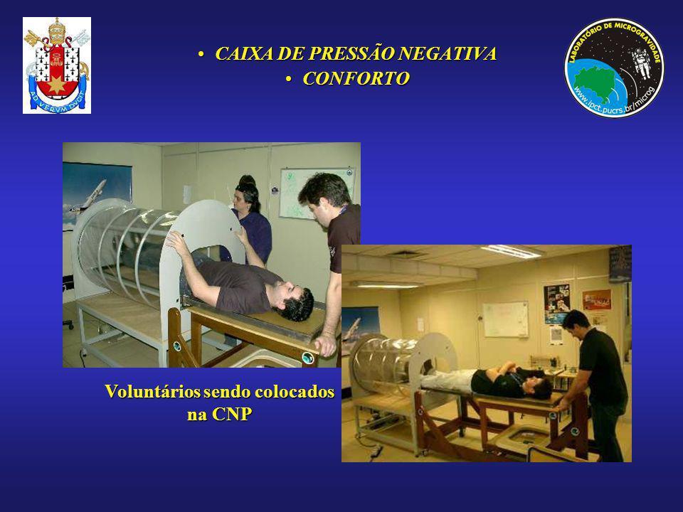 CAIXA DE PRESSÃO NEGATIVACAIXA DE PRESSÃO NEGATIVA CONFORTOCONFORTO Voluntários sendo colocados na CNP