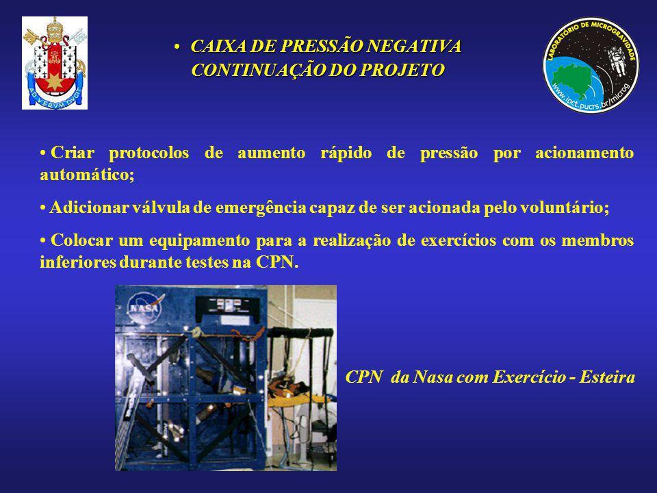 CAIXA DE PRESSÃO NEGATIVACAIXA DE PRESSÃO NEGATIVA CONTINUAÇÃO DO PROJETO Criar protocolos de aumento rápido de pressão por acionamento automático; Ad