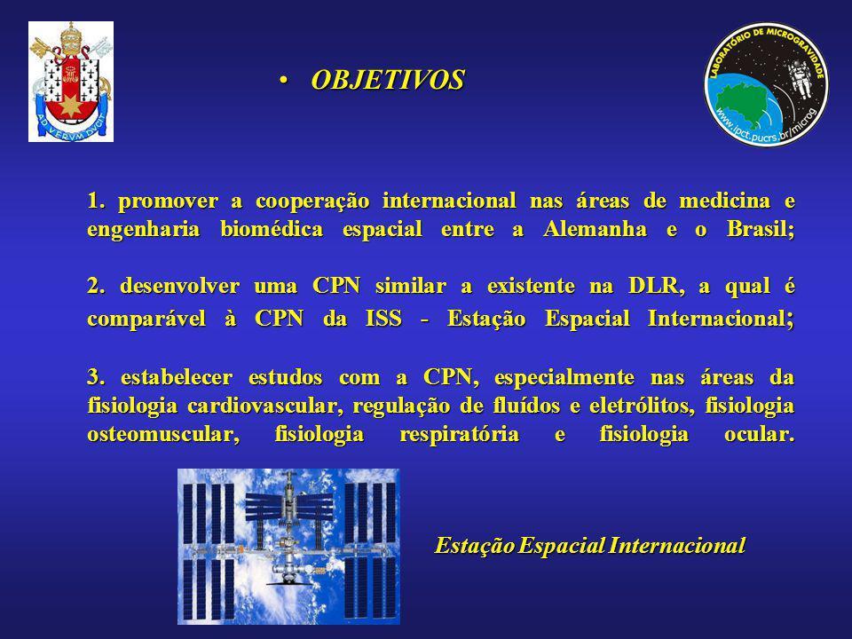 1. promover a cooperação internacional nas áreas de medicina e engenharia biomédica espacial entre a Alemanha e o Brasil; 2. desenvolver uma CPN simil