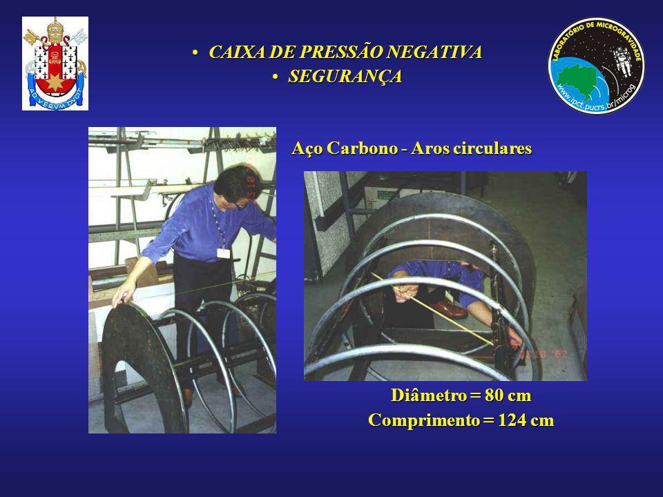 CAIXA DE PRESSÃO NEGATIVACAIXA DE PRESSÃO NEGATIVA SEGURANÇASEGURANÇA Diâmetro = 80 cm Comprimento = 124 cm Aço Carbono - Aros circulares