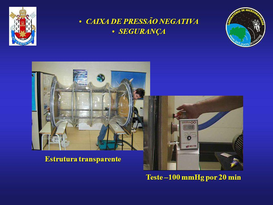 CAIXA DE PRESSÃO NEGATIVACAIXA DE PRESSÃO NEGATIVA SEGURANÇASEGURANÇA Estrutura transparente Teste –100 mmHg por 20 min