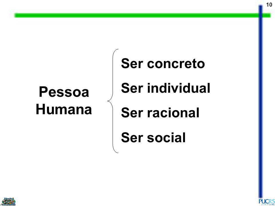 10 Ser concreto Ser individual Ser racional Ser social Pessoa Humana