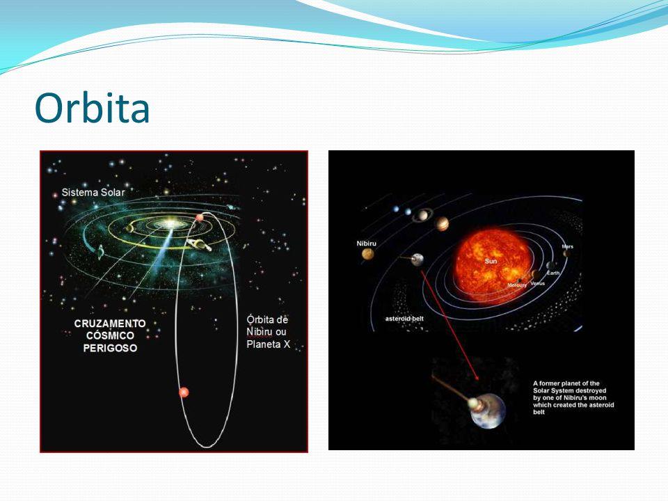 Maximo Solar O Ciclo Solar possui intervalos de aproximadamente 11 anos.