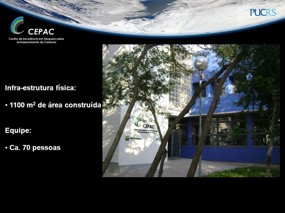 Infra-estrutura física: 1100 m 2 de área construída Equipe: Ca. 70 pessoas