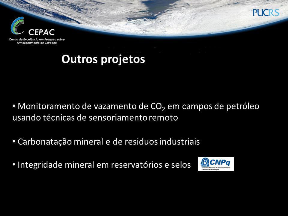 Monitoramento de vazamento de CO 2 em campos de petróleo usando técnicas de sensoriamento remoto Carbonatação mineral e de residuos industriais Integr