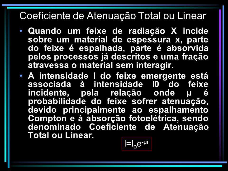 Coeficiente de Atenuação Total ou Linear Quando um feixe de radiação X incide sobre um material de espessura x, parte do feixe é espalhada, parte é ab