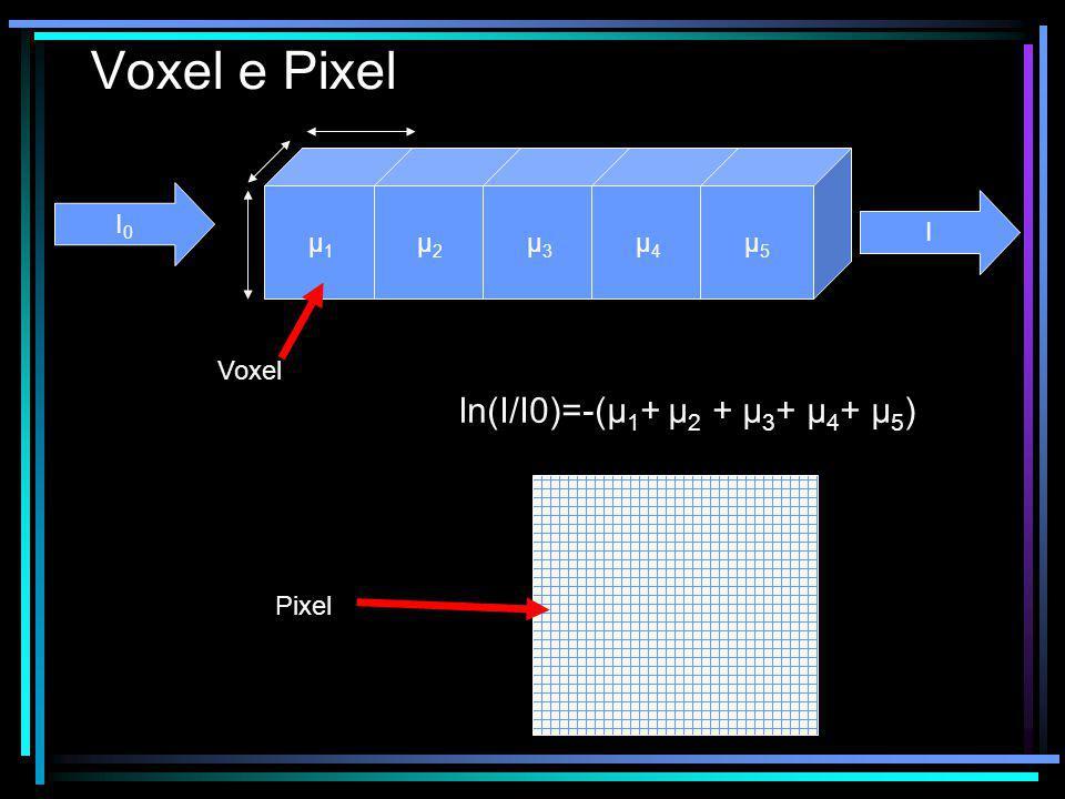Voxel e Pixel I0I0 I Pixel Voxel µ1µ1 µ2µ2 µ3µ3 µ4µ4 µ5µ5 ln(I/I0)=-(µ 1 + µ 2 + µ 3 + µ 4 + µ 5 )