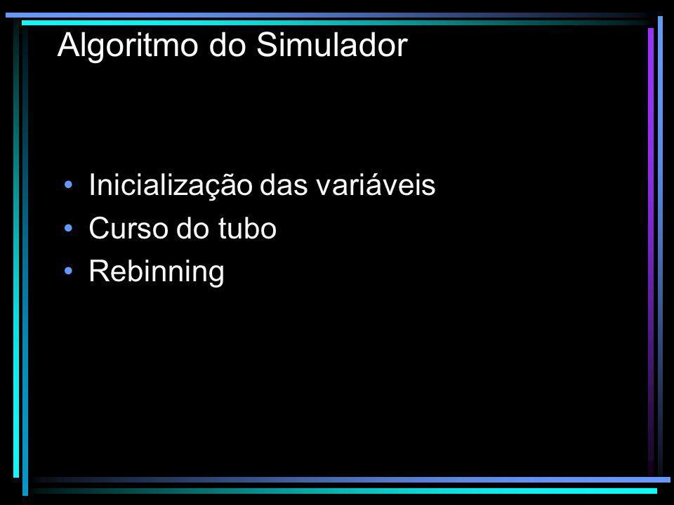 Algoritmo do Simulador Inicialização das variáveis Curso do tubo Rebinning