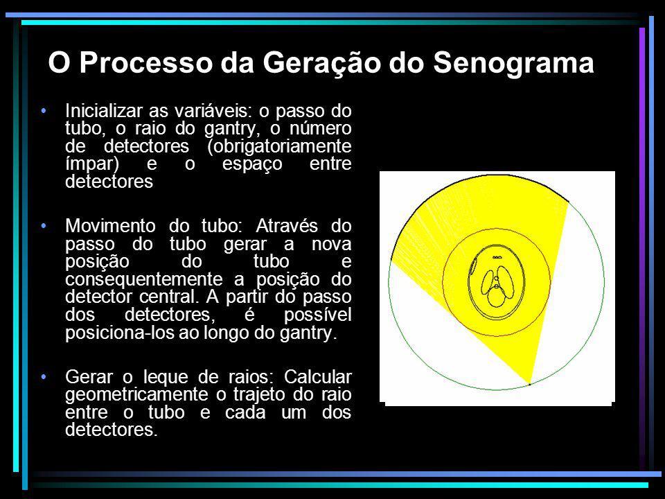 Inicializar as variáveis: o passo do tubo, o raio do gantry, o número de detectores (obrigatoriamente ímpar) e o espaço entre detectores Movimento do