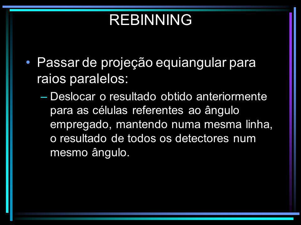 Passar de projeção equiangular para raios paralelos: –Deslocar o resultado obtido anteriormente para as células referentes ao ângulo empregado, manten