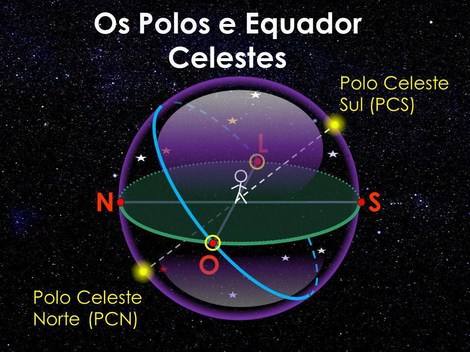 Os Polos e Equador Celestes Polo Celeste Sul (PCS) Polo Celeste Norte (PCN) O N L S