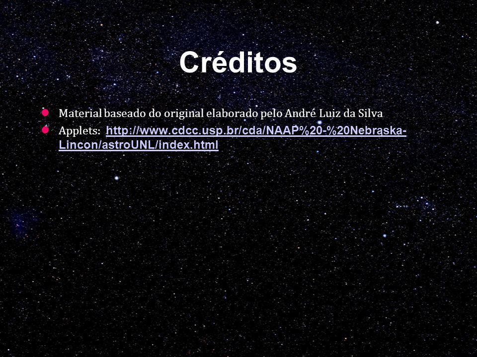 Créditos Material baseado do original elaborado pelo André Luiz da Silva Applets: http://www.cdcc.usp.br/cda/NAAP%20-%20Nebraska- Lincon/astroUNL/inde