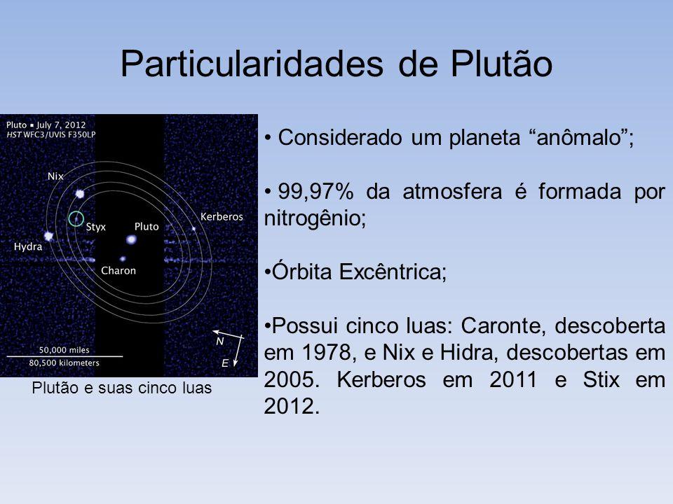 Particularidades de Plutão Plutão e suas cinco luas Considerado um planeta anômalo; 99,97% da atmosfera é formada por nitrogênio; Órbita Excêntrica; P