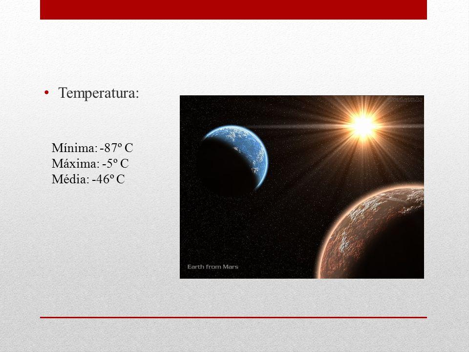 Temperatura: Mínima: -87º C Máxima: -5º C Média: -46º C