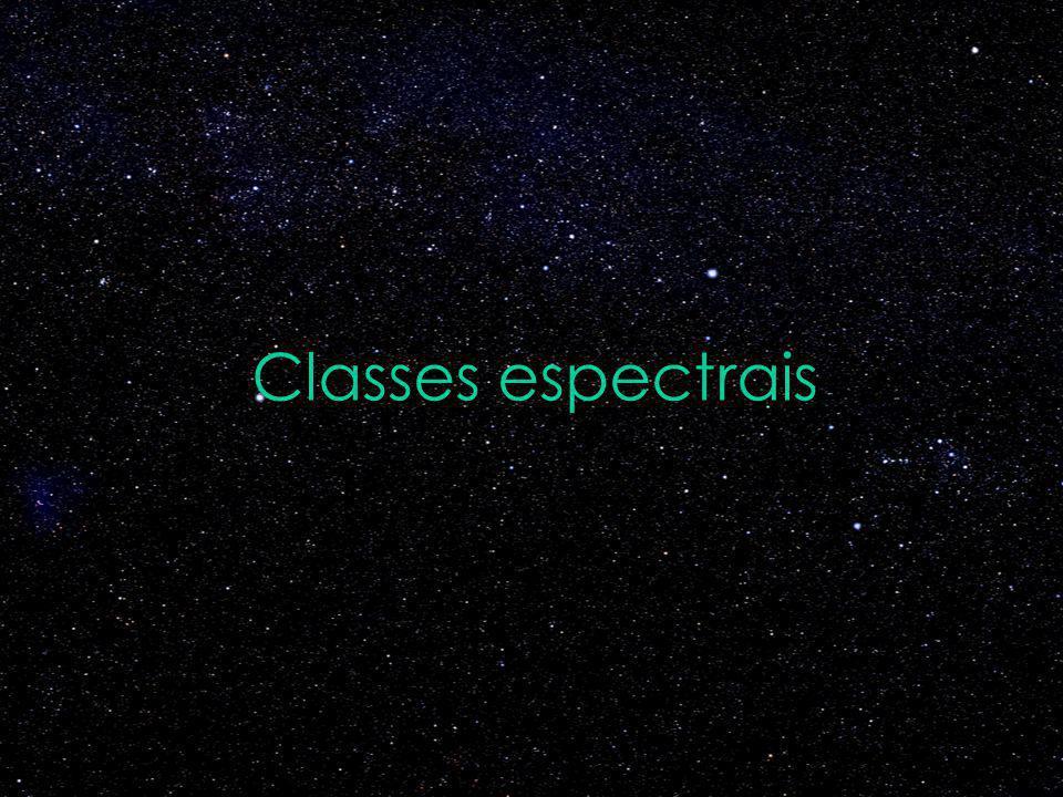 Classes espectrais