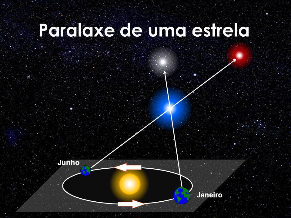 Paralaxe de uma estrela Janeiro Junho