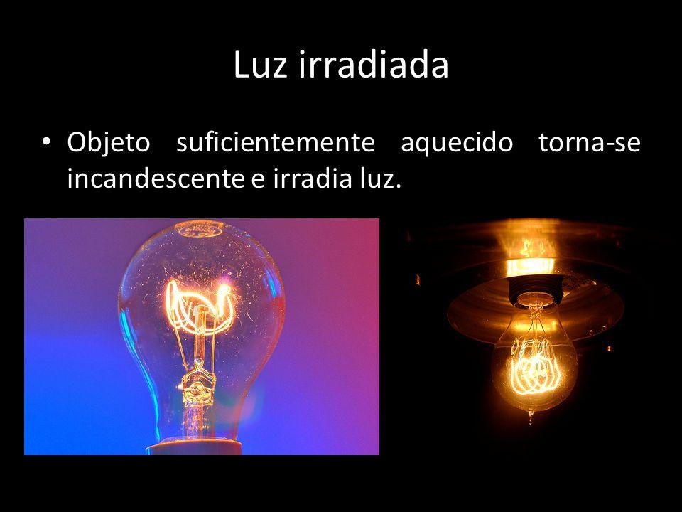 Cor da luz depende da temperatura. Pirômetro ótico. Luz irradiada