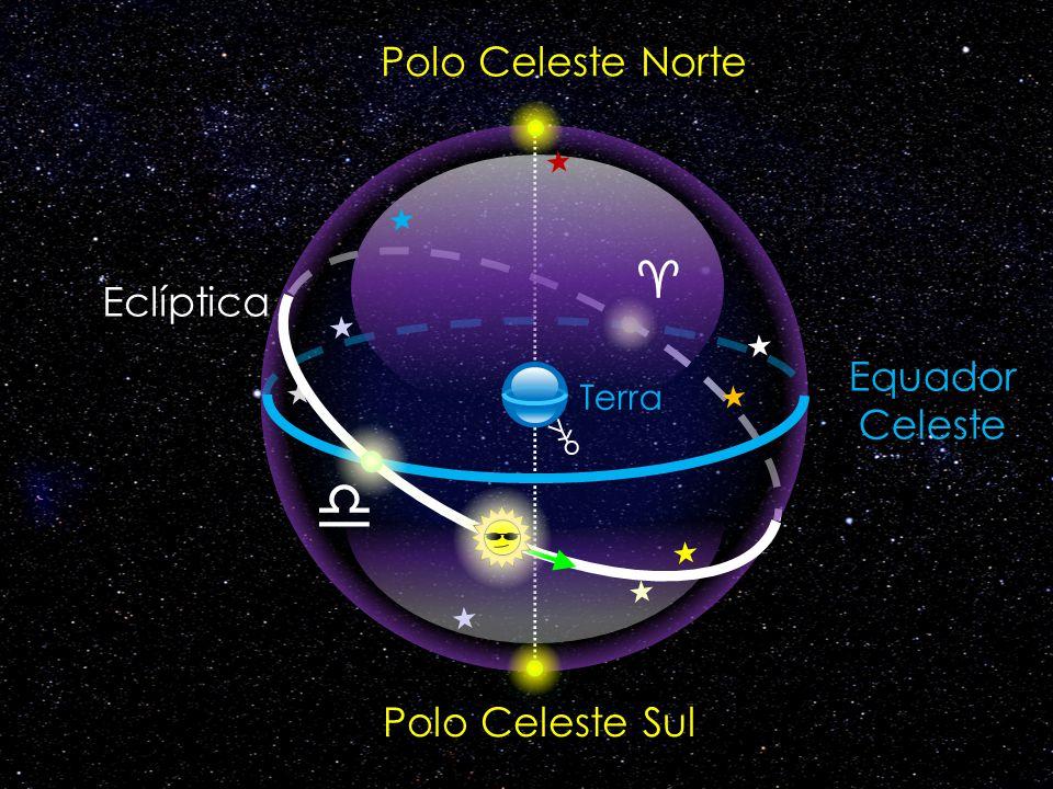 Terra Polo Celeste Norte Polo Celeste Sul Equador Celeste Eclíptica