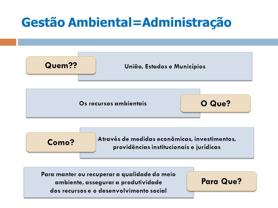 Gestão Ambiental=Administração Os recursos ambientais União, Estados e Municípios Quem?? O Que? Através de medidas econômicas, investimentos, providên