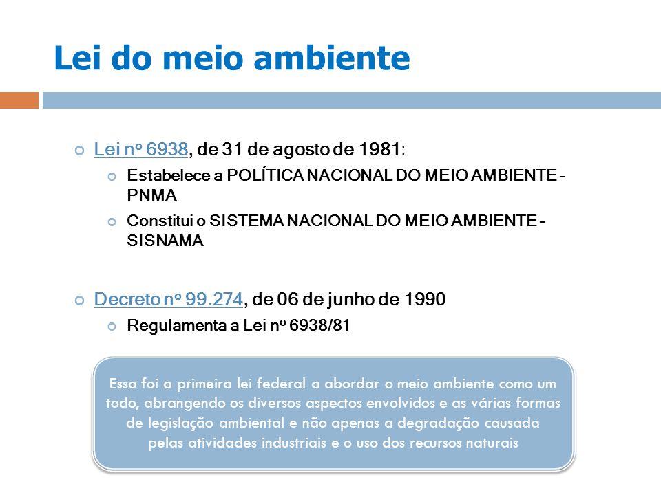 Lei do meio ambiente Lei n o 6938, de 31 de agosto de 1981: Estabelece a POLÍTICA NACIONAL DO MEIO AMBIENTE – PNMA Constitui o SISTEMA NACIONAL DO MEI