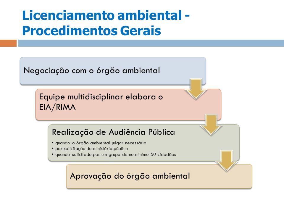 Licenciamento ambiental - Procedimentos Gerais Negociação com o órgão ambiental Equipe multidisciplinar elabora o EIA/RIMA Realização de Audiência Púb