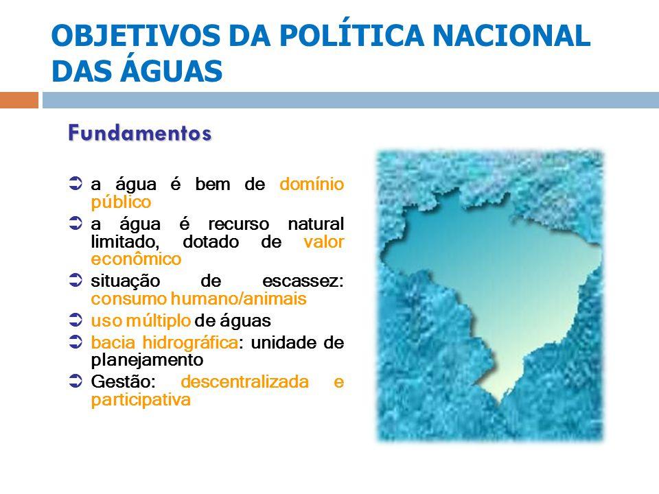 OBJETIVOS DA POLÍTICA NACIONAL DAS ÁGUAS Fundamentos a água é bem de domínio público a água é recurso natural limitado, dotado de valor econômico situ
