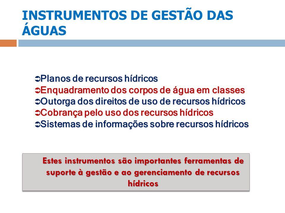 INSTRUMENTOS DE GESTÃO DAS ÁGUAS Planos de recursos hídricos Planos de recursos hídricos Enquadramento dos corpos de água em classes Enquadramento dos