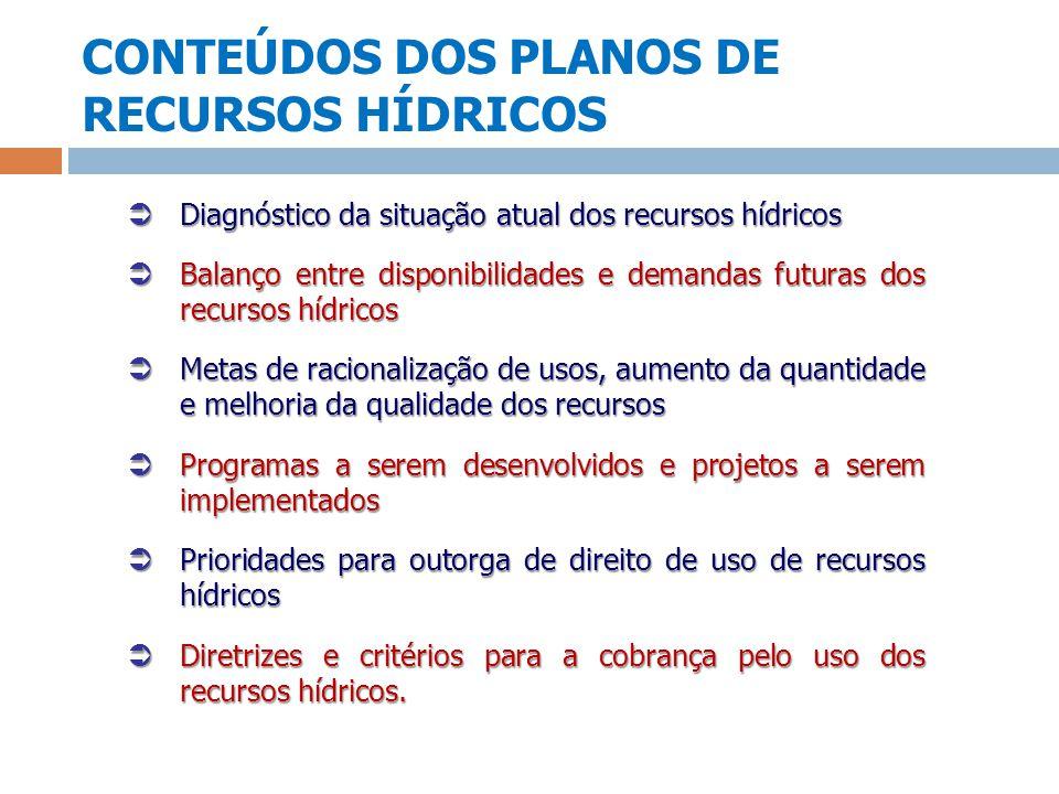 CONTEÚDOS DOS PLANOS DE RECURSOS HÍDRICOS Diagnóstico da situação atual dos recursos hídricos Diagnóstico da situação atual dos recursos hídricos Bala