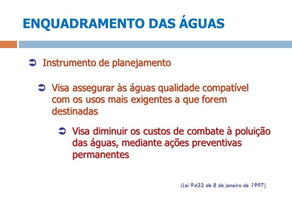 ENQUADRAMENTO DAS ÁGUAS Visa diminuir os custos de combate à poluição das águas, mediante ações preventivas permanentes Visa diminuir os custos de com